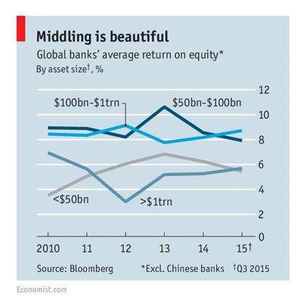 Chop-chop-The-Economist-4